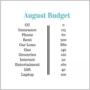August Budget (1)